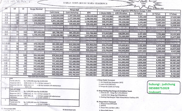 price list